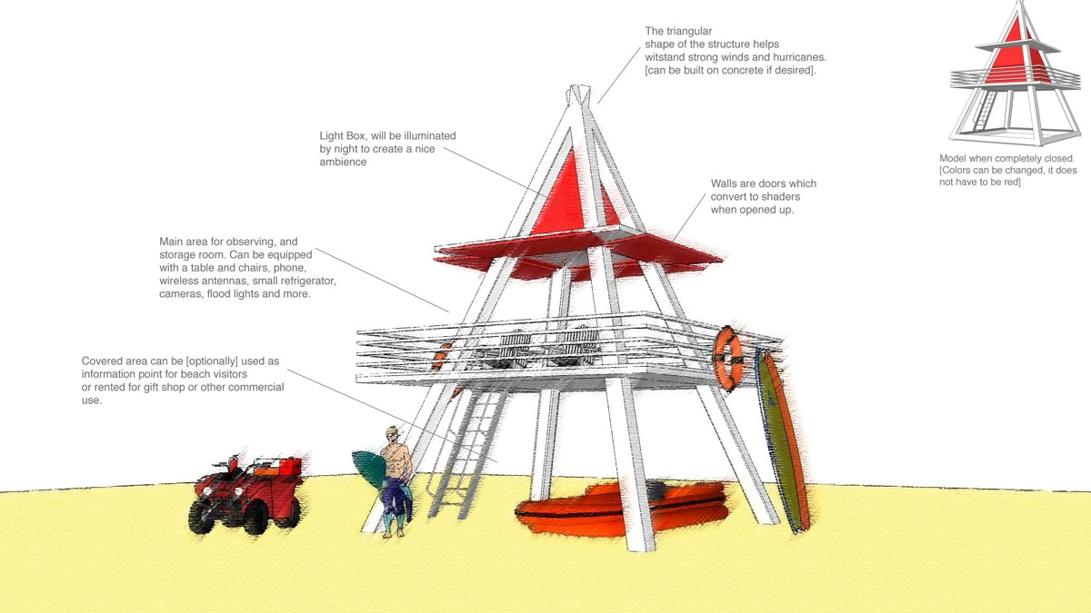Cabarete is Getting Lifeguard Towers